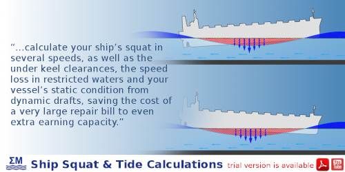 Ship's Squat/UKC/Speed Loss And Tide Calculations