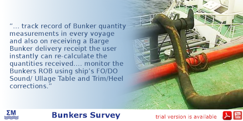 Bunker Survey