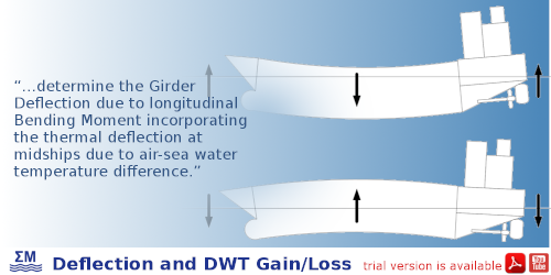 Ship's Girder Deflection-DWT Gain/Loss
